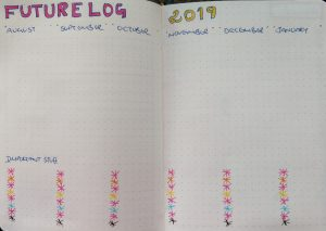 bullet journal quick guide future log